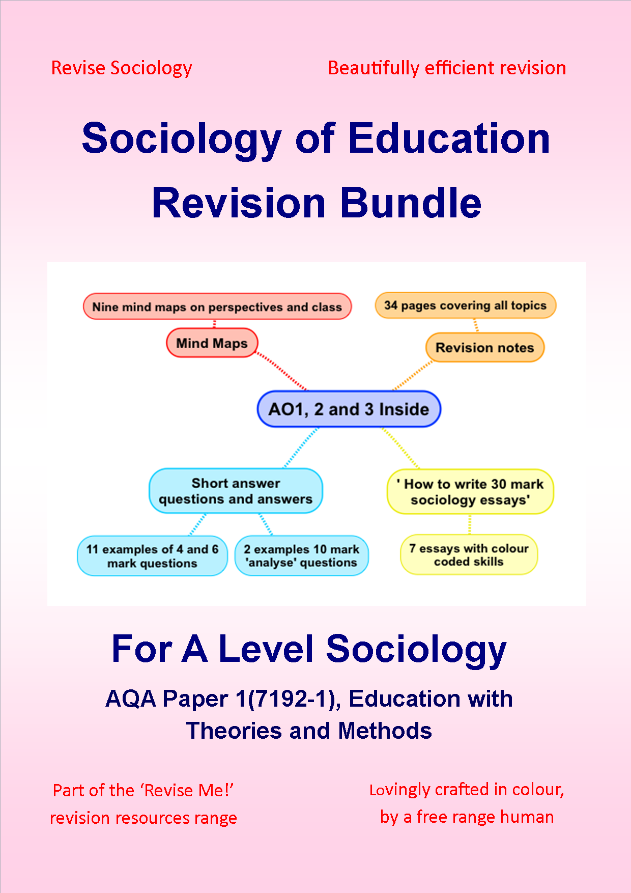 The main types of sociological research