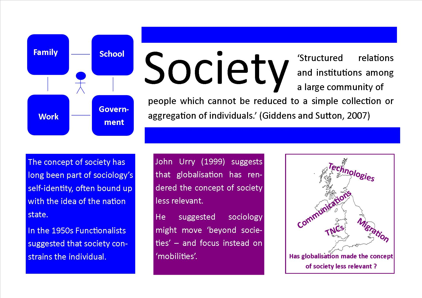 ncert class 11 understanding society solutions chapter 1