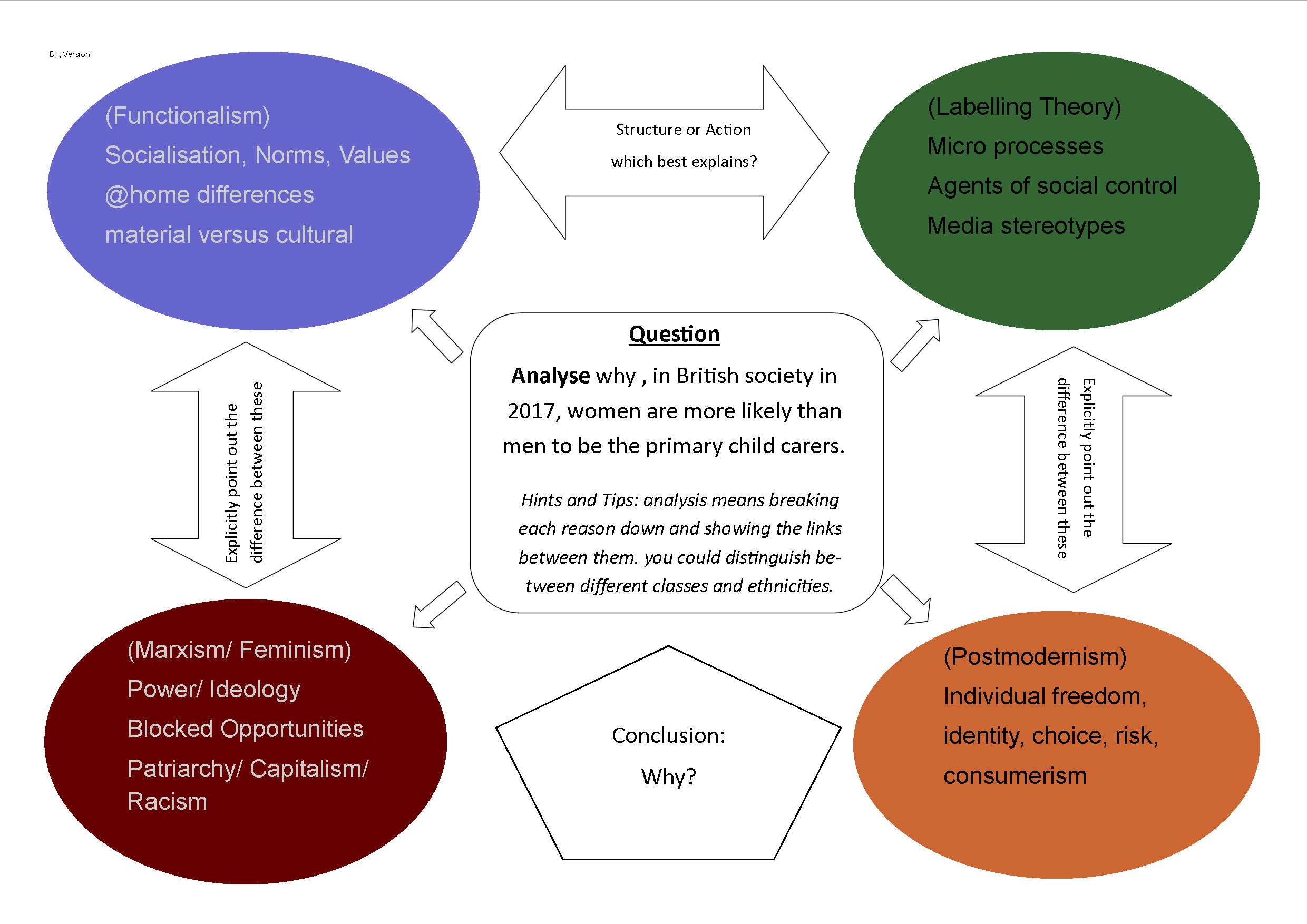 labeling theory sociology examples